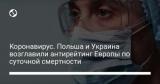 Коронавирус. Польша и Украина возглавили антирейтинг Европы по суточной смертности